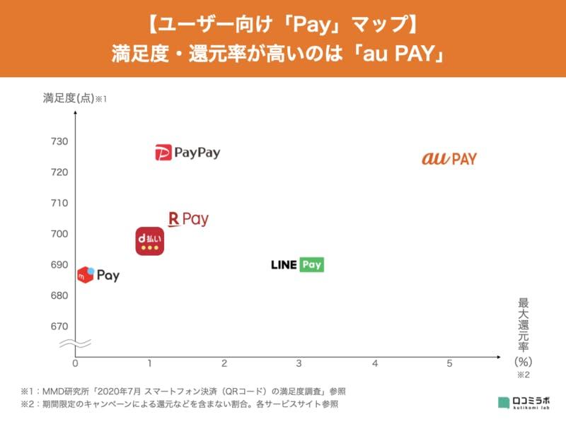 ユーザー向け Payマップ