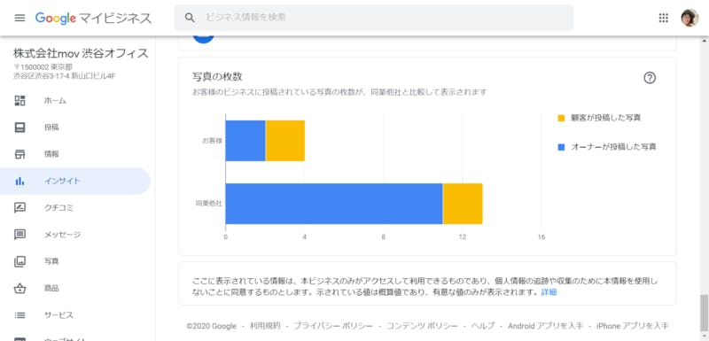 Google マイビジネス「インサイト」の「写真の枚数」