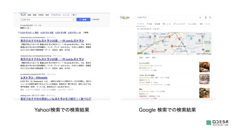 Yahoo!検索 Google検索 比較