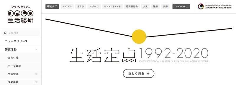 博報堂 生活総研ホーム画面