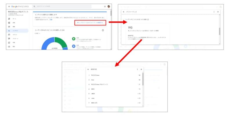 「インサイト」メニューの上部「新しいプロフィールのパフォーマンスを確認する」から「ユーザーがビジネスを見つけた経路」を表示させる