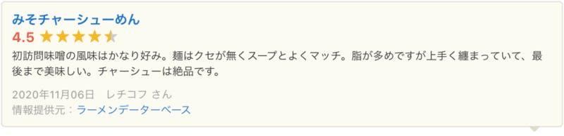 Yahoo!ロコ ラーメンデータベース 口コミ