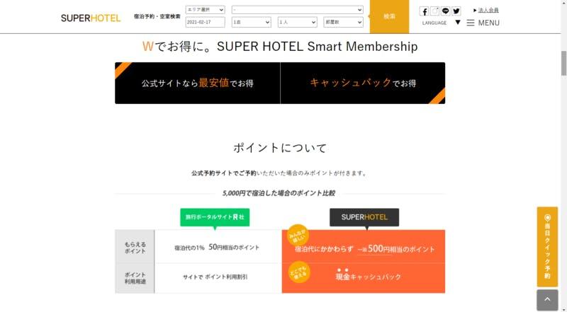 スーパーホテル ポイント制度の仕組み:編集部スクリーンショット