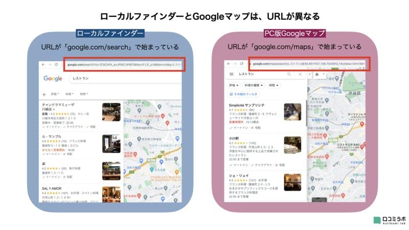 ローカルファインダーとGoogleマップのURLは異なる