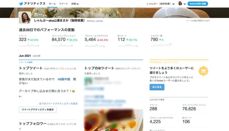 Twitterアナリティクスホーム画面