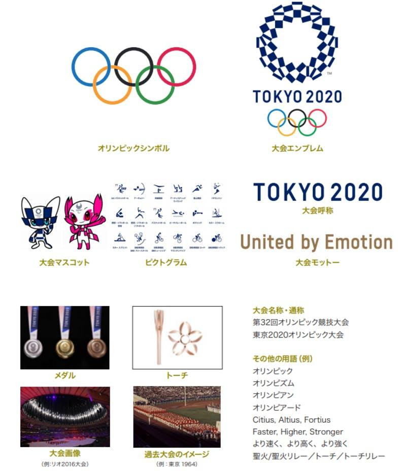 オリンピック 知的財産