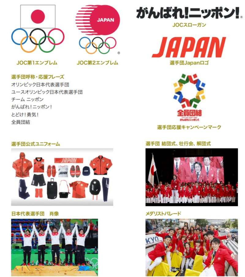 JOCおよび日本代表選手団の知的財産