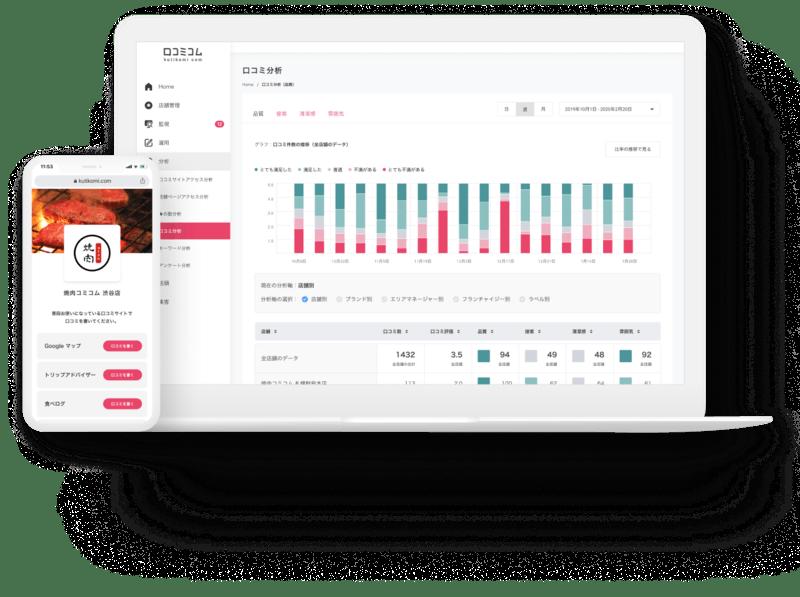 口コミコムは、地図アプリ・口コミサイトでの店舗情報を一括管理でき、口コミをAI解析して店舗の問題点を把握しお客様の声を業務改善に繋げられるDXサービスです。