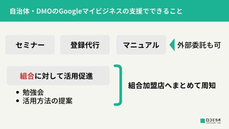 自治体 DMO Googleマイビジネス