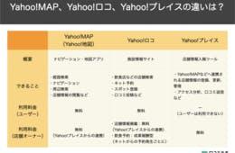 ヤフーの3大地図系サービス「Yahoo!MAP、Yahoo!ロコ、Yahoo!プレイス」何が違う?登録方法・料金・使い方をわかりやすく解説