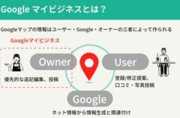 【前編】エキスパートに聞く!Googleマイビジネスのメリット・デメリットを把握しよう【業種別Googleマイビジネス対策講座vol.1】